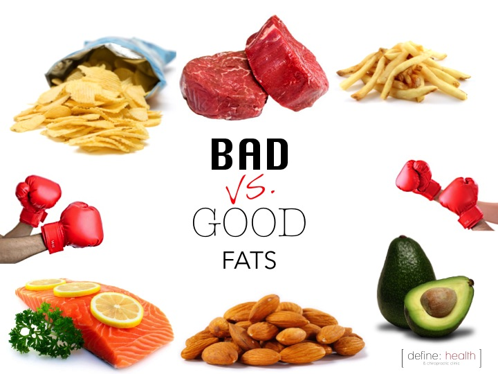 Benefits of Unsaturated Fats & Protein in a Diet