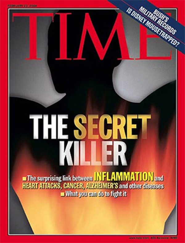 time-inflammation
