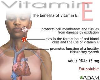 vitamin-e-benefit