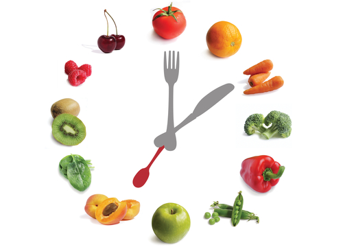 regular-eating-clock