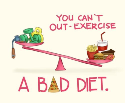 bad-diet